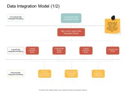 Data Integration Model Area Ppt Powerpoint Presentation Show Master Slide