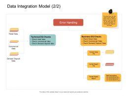 Data Integration Model File Ppt Powerpoint Presentation Inspiration Deck