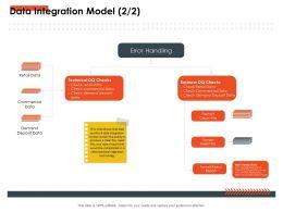 Data Integration Model M2767 Ppt Powerpoint Presentation Professional Designs