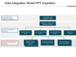 Data Integration Model Ppt Inspiration