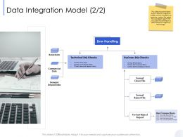 Data Integration Model Reject File Ppt Powerpoint Presentation File Picture