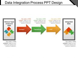 Data Integration Process Ppt Design