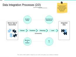 Data Integration Processes Analysis Data Integration Ppt Ideas Inspiration