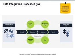 Data Integration Processes Load Run Ppt Powerpoint Presentation Gallery Icons