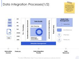 Data Integration Processes Master Data Ppt Powerpoint Presentation Inspiration Templates