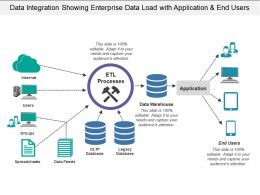 data_integration_showing_enterprise_data_load_with_application_and_end_users_Slide01