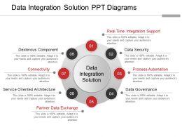Data Integration Solution PPT Diagrams