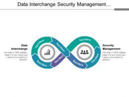 Data Interchange Security Management Development Integration Financial Management