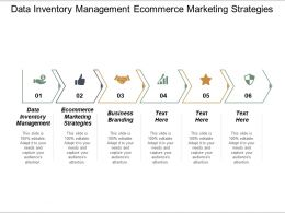 Data Inventory Management Ecommerce Marketing Strategies Business Branding Cpb