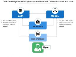 Data Knowledge Decision Support System Model With Connected Arrows And Icons