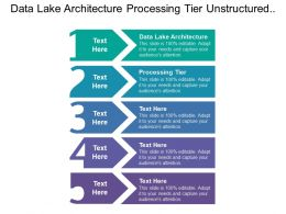 Data Lake Architecture Processing Tier Unstructured Structured Data