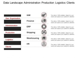 Data Landscape Administration Production Logistics Clients