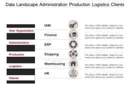 Data Landscape Administration Production Logistics Clients