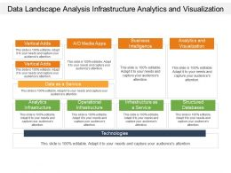 Data Landscape Analysis Infrastructure Analytics And Visualization