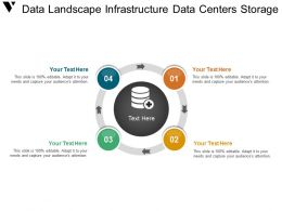 Data Landscape Infrastructure Data Centers Storage