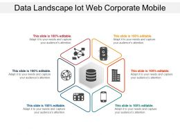 Data Landscape Iot Web Corporate Mobile