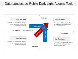 Data Landscape Public Dark Light Access Tools