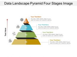 Data Landscape Pyramid Four Stages Image
