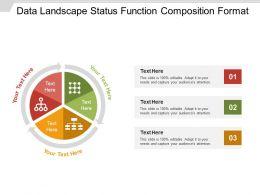 Data Landscape Status Function Composition Format