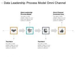 data_leadership_process_model_omni_channel_customer_care_cpb_Slide01