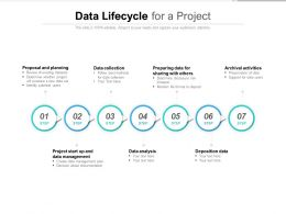 Data Lifecycle For A Project