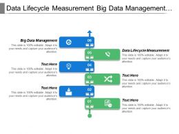 Data Lifecycle Measurement Big Data Management Quality Monitoring
