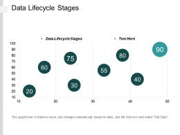 Data Lifecycle Stages Ppt Powerpoint Presentation Portfolio Sample Cpb