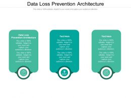 Data Loss Prevention Architecture Ppt Powerpoint Presentation Infographic Cpb