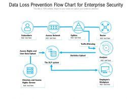 Data Loss Prevention Flow Chart For Enterprise Security