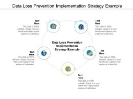 Data Loss Prevention Implementation Strategy Example Ppt Powerpoint Template Cpb