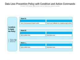 Data Loss Prevention Policy With Condition And Action Commands