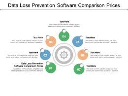 Data Loss Prevention Software Comparison Prices Ppt Powerpoint Presentation Outline Maker Cpb