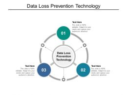 Data Loss Prevention Technology Ppt Powerpoint Presentationmodel Brochure Cpb