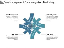 Data Management Data Integration Marketing Multichannel Digital Transformation Cpb