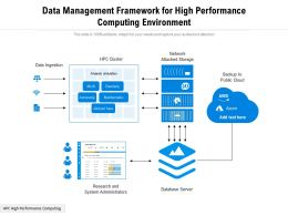 Data Management Framework For High Performance Computing Environment