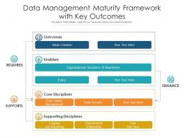 Data Management Maturity Framework With Key Outcomes