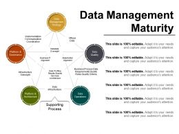 data_management_maturity_good_ppt_example_Slide01