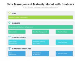 Data Management Maturity Model With Enablers