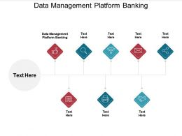 Data Management Platform Banking Ppt Powerpoint Presentation Pictures Layout Ideas Cpb