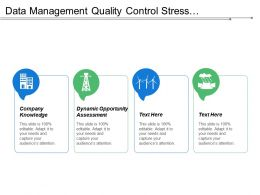 Data Management Quality Control Stress Management Organizational Behavior Cpb