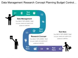 Data Management Research Concept Planning Budget Control Resources Alliances