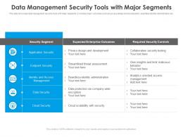 Data Management Security Tools With Major Segments