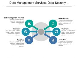 Data Management Services Data Security Harmonizing Data Protecting Data