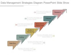 Data Management Strategies Diagram Powerpoint Slide Show