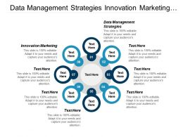 Data Management Strategies Innovation Marketing Porters Diamond Sides Cpb