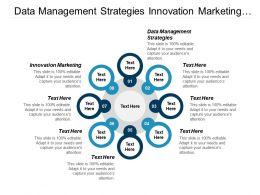 Data Management Strategies Innovation Marketing Porters Diamond Sides Cpb