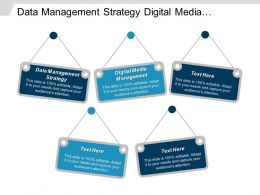Data Management Strategy Digital Media Management Logistics Management Cpb
