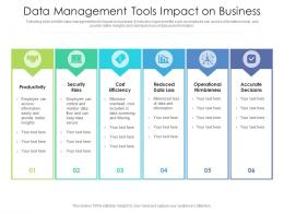 Data Management Tools Impact On Business