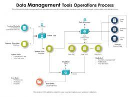Data Management Tools Operations Process