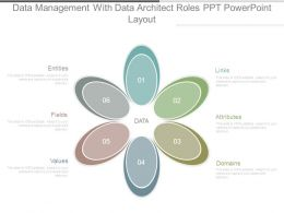 Data Management With Data Architect Roles Ppt Powerpoint Layout